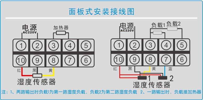GC系列智能湿度控制器的电气接线图   GC系列智能湿度控制器的外形图   GC系列智能湿度控制器的安装示意图   公司拥有标准生产线3条,焊接机3台、超高压发生器4台、耐压仪1台、高精度直流稳压电源2台、微电脑仿真器2套、进口示波器2台、高精度四位万用表10块、自动切脚机2台、高温老化检测室2间等。高压带电显示器月生产能力达500-700台。主要服务于各省市供电局、电力设计院、电力企业。 产品采用微电脑技术,其中主要元器件全部采用美国和日本原装进口,为设备的安全运行提供保证。公司自主研发生产的高压带电显